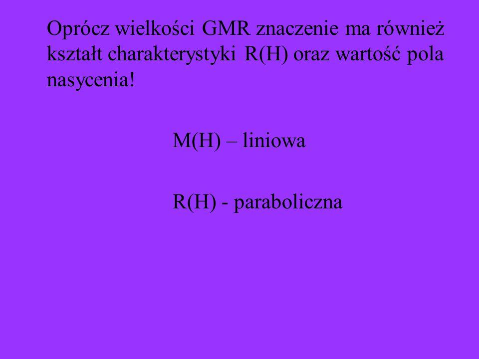 Oprócz wielkości GMR znaczenie ma również kształt charakterystyki R(H) oraz wartość pola nasycenia.