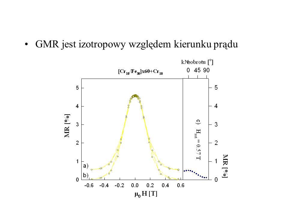 GMR jest izotropowy względem kierunku prądu