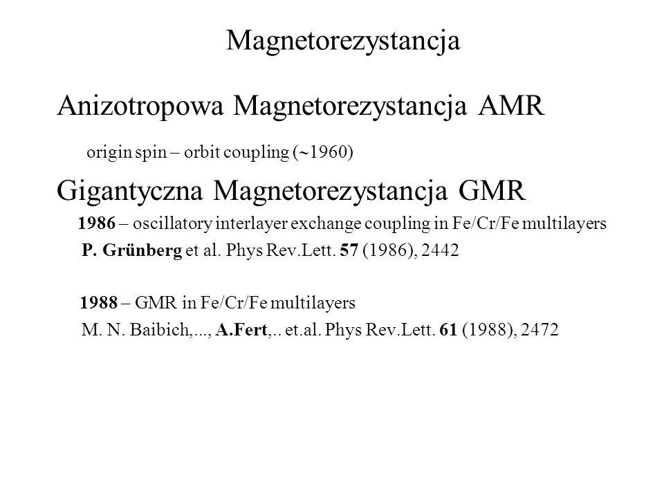 Magnetorezystancja Anizotropowa Magnetorezystancja AMR origin spin – orbit coupling (  1960) Gigantyczna Magnetorezystancja GMR 1986 – oscillatory interlayer exchange coupling in Fe/Cr/Fe multilayers P.