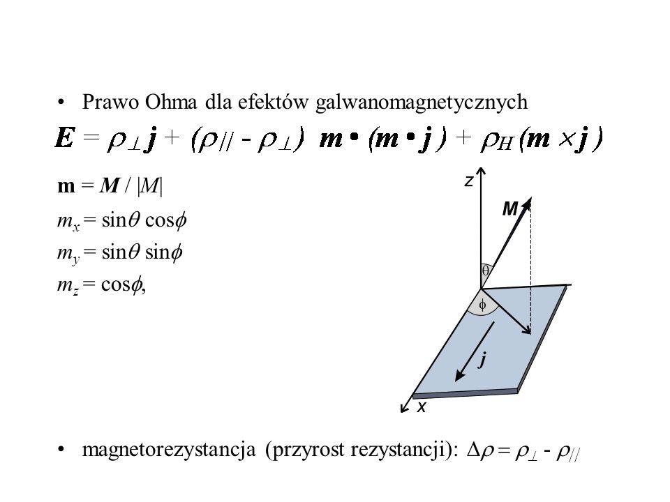 Prawo Ohma dla efektów galwanomagnetycznych m = M / |M| m x = sin  cos  m y = sin  sin  m z = cos  magnetorezystancja (przyrost rezystancji):   -  