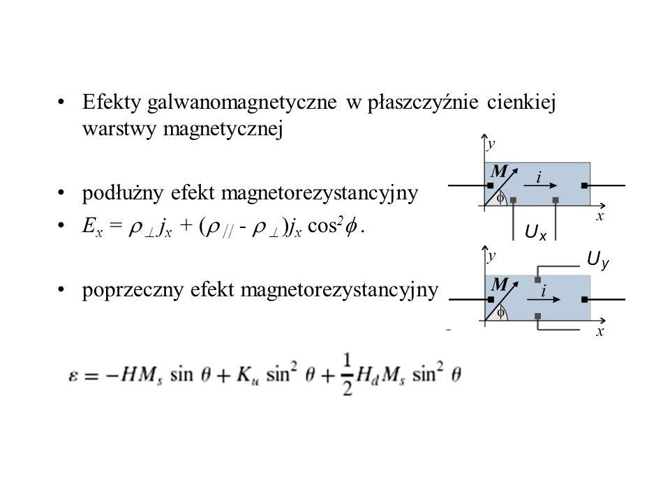 Efekty galwanomagnetyczne w płaszczyźnie cienkiej warstwy magnetycznej podłużny efekt magnetorezystancyjny E x =   j x + (   -   )j x cos 2    poprzeczny efekt magnetorezystancyjny