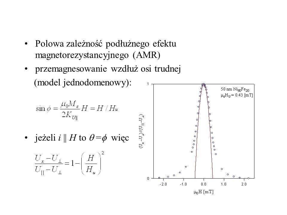 Polowa zależność podłużnego efektu magnetorezystancyjnego (AMR) przemagnesowanie wzdłuż osi trudnej (model jednodomenowy): jeżeli i || H to  =  więc