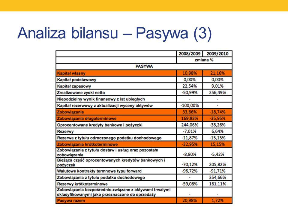 Analiza bilansu – Pasywa (3)