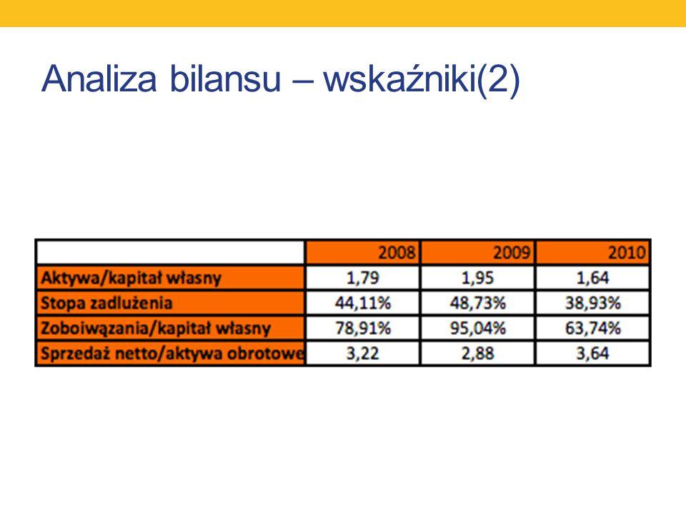 Analiza bilansu – wskaźniki(2)
