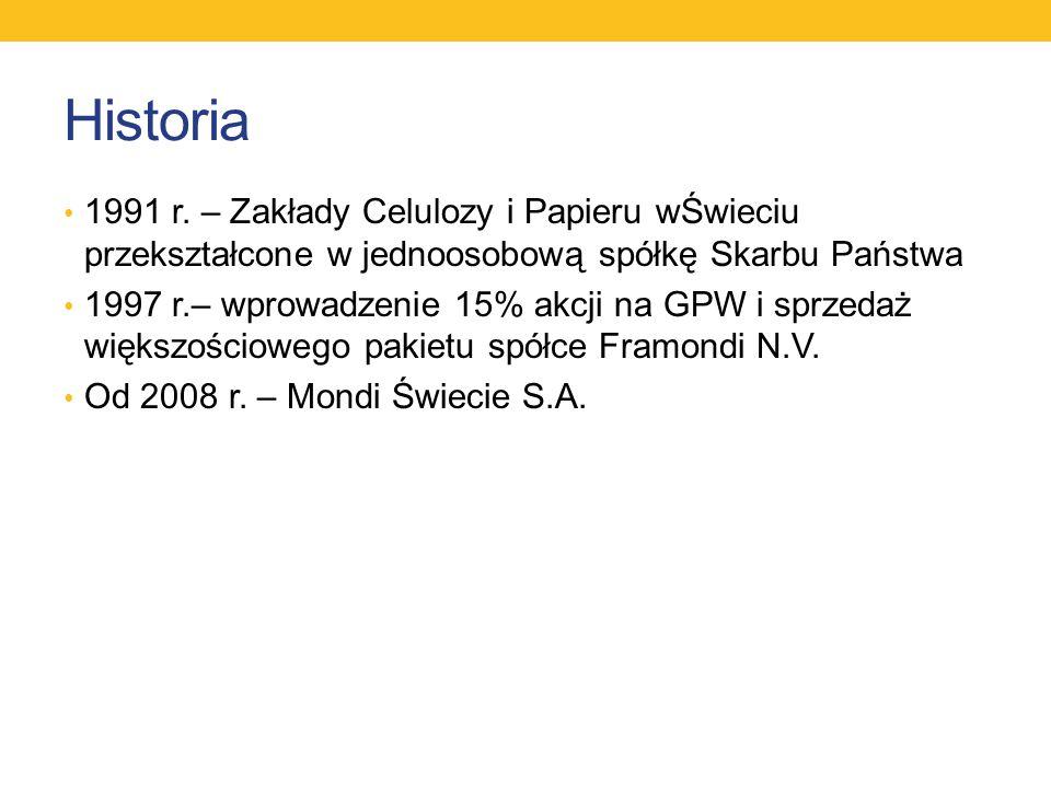 Historia 1991 r. – Zakłady Celulozy i Papieru wŚwieciu przekształcone w jednoosobową spółkę Skarbu Państwa 1997 r.– wprowadzenie 15% akcji na GPW i s
