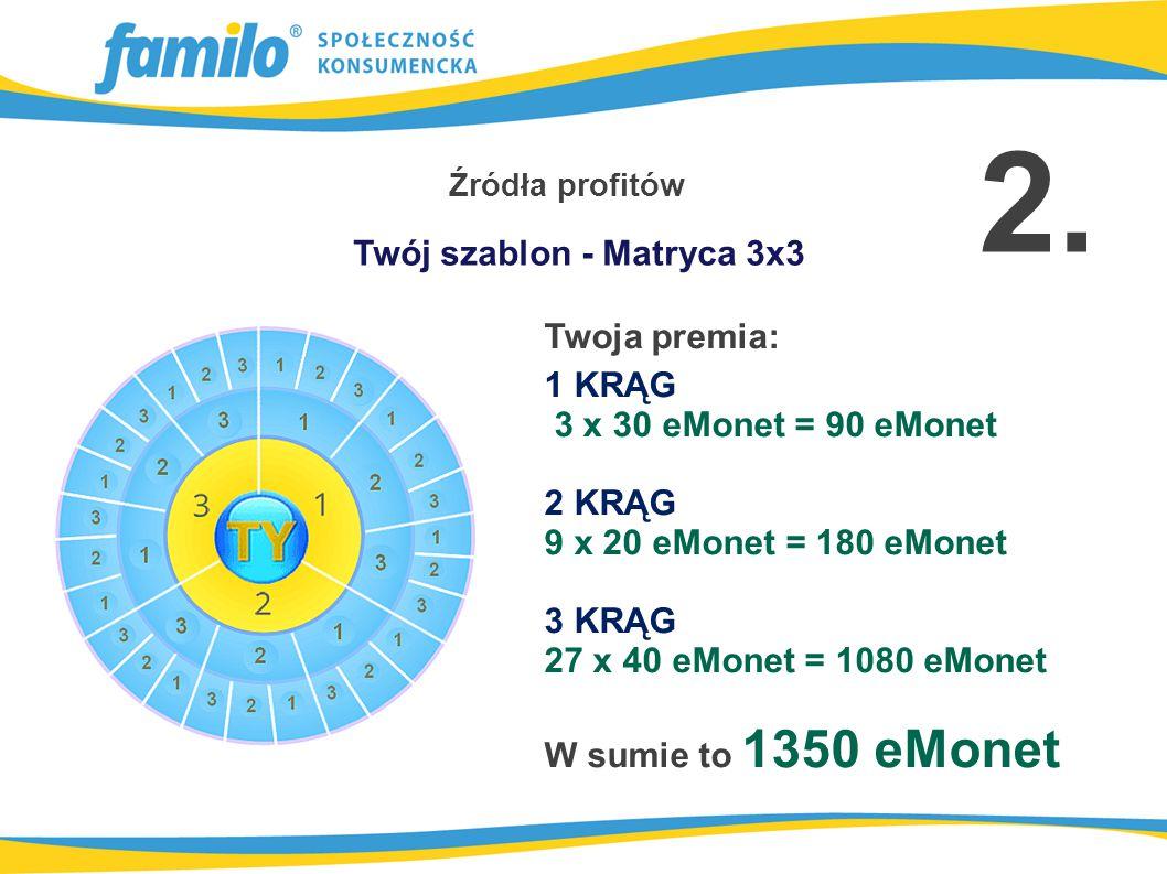 Twoja premia: 1 KRĄG 3 x 30 eMonet = 90 eMonet 2 KRĄG 9 x 20 eMonet = 180 eMonet 3 KRĄG 27 x 40 eMonet = 1080 eMonet W sumie to 1350 eMonet Źródła profitów Twój szablon - Matryca 3x3 2.