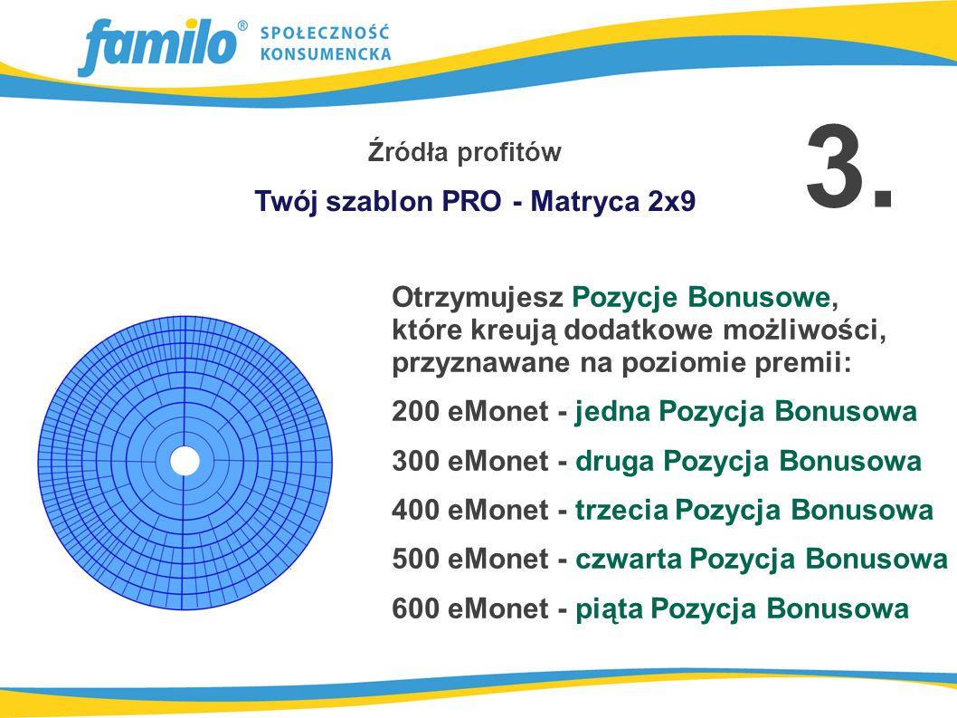 Otrzymujesz Pozycje Bonusowe, które kreują dodatkowe możliwości, przyznawane na poziomie premii: 200 eMonet - jedna Pozycja Bonusowa 300 eMonet - druga Pozycja Bonusowa 400 eMonet - trzecia Pozycja Bonusowa 500 eMonet - czwarta Pozycja Bonusowa 600 eMonet - piąta Pozycja Bonusowa Źródła profitów 3.