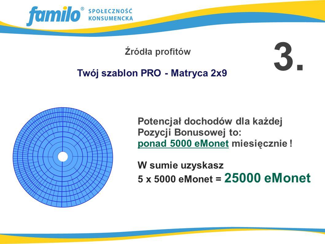 Potencjał dochodów dla każdej Pozycji Bonusowej to: ponad 5000 eMonet miesięcznie .