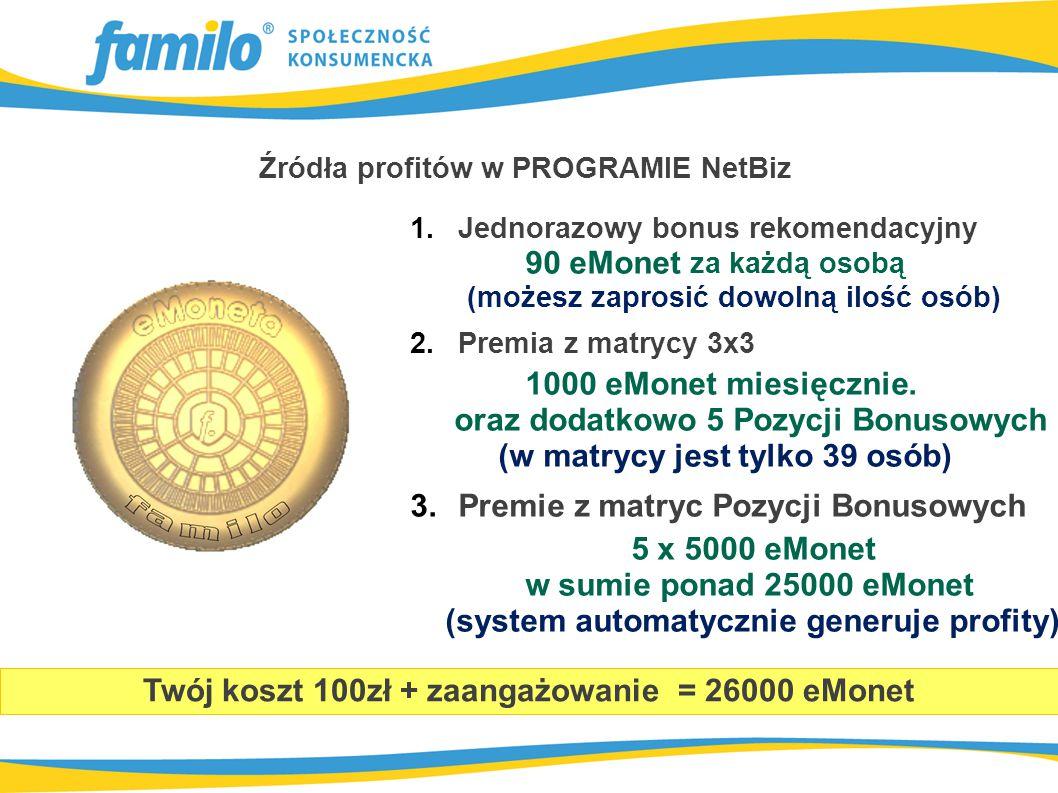 1. Jednorazowy bonus rekomendacyjny 90 eMonet za każdą osobą (możesz zaprosić dowolną ilość osób) 2. Premia z matrycy 3x3 1000 eMonet miesięcznie. ora