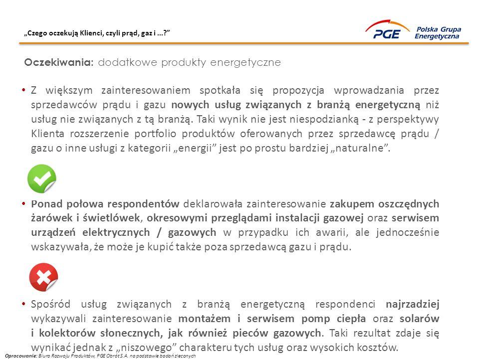 """""""Czego oczekują Klienci, czyli prąd, gaz i...?"""" Z większym zainteresowaniem spotkała się propozycja wprowadzania przez sprzedawców prądu i gazu nowych"""