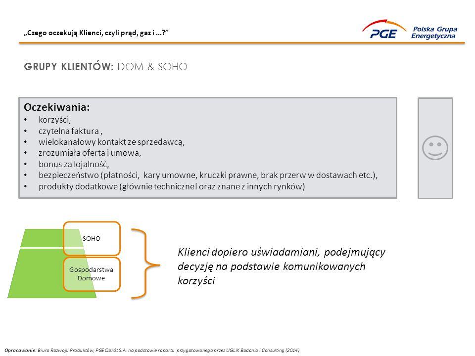 KrajDual FuelSmart FacilityTelekomunikacjaUbezpieczenia Sprzęt: grzewczy, RTV, AGD W.