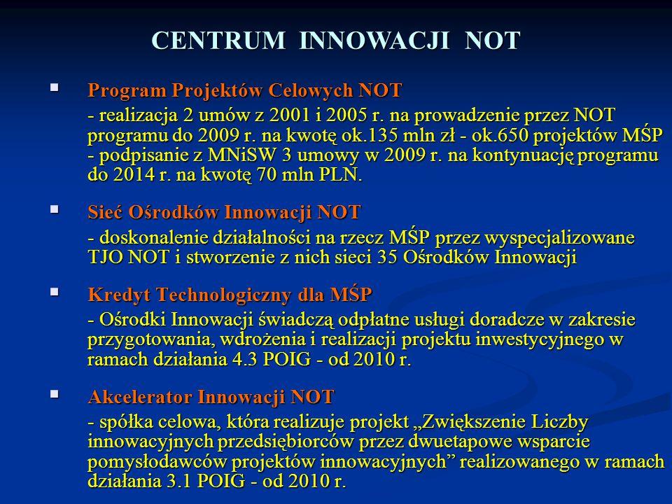 CENTRUM INNOWACJI NOT  Program Projektów Celowych NOT - realizacja 2 umów z 2001 i 2005 r. na prowadzenie przez NOT programu do 2009 r. na kwotę ok.1