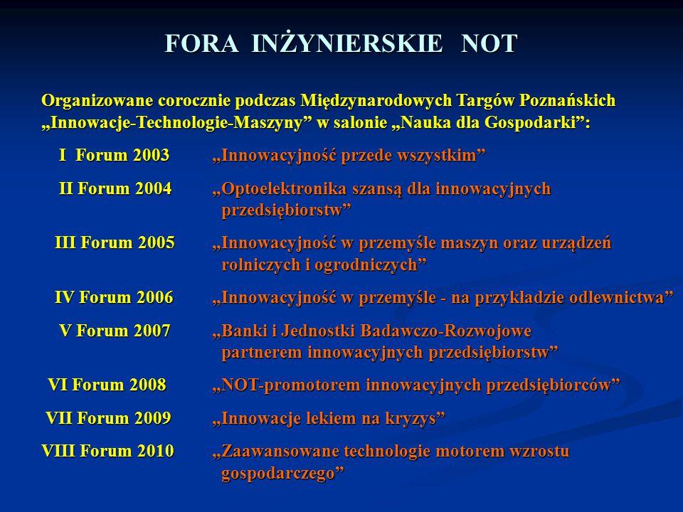 """Organizowane corocznie podczas Międzynarodowych Targów Poznańskich """"Innowacje-Technologie-Maszyny"""" w salonie """"Nauka dla Gospodarki"""": I Forum 2003 """"Inn"""
