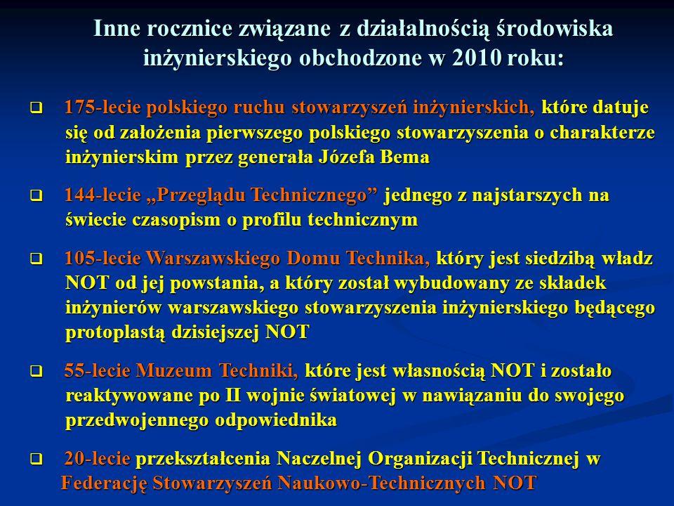 Inne rocznice związane z działalnością środowiska inżynierskiego obchodzone w 2010 roku:  175-lecie polskiego ruchu stowarzyszeń inżynierskich, które