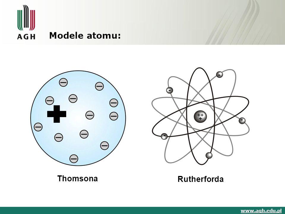 Modele atomu: www.agh.edu.pl Thomsona Rutherforda ++ + - - - -
