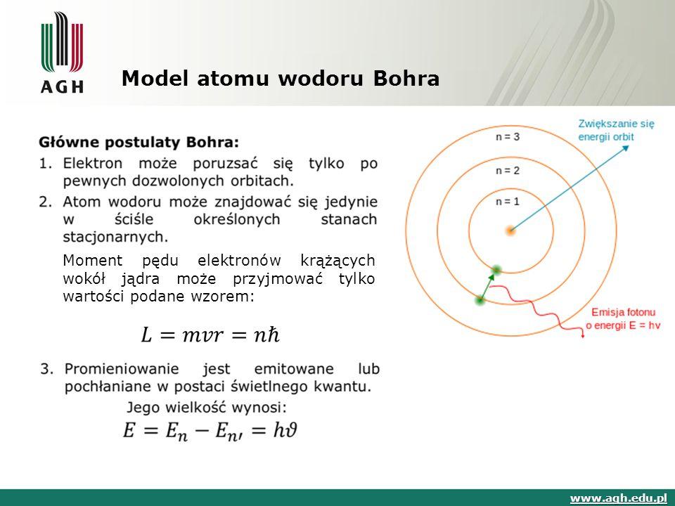Model atomu wodoru Bohra www.agh.edu.pl Moment pędu elektronów krążących wokół jądra może przyjmować tylko wartości podane wzorem:
