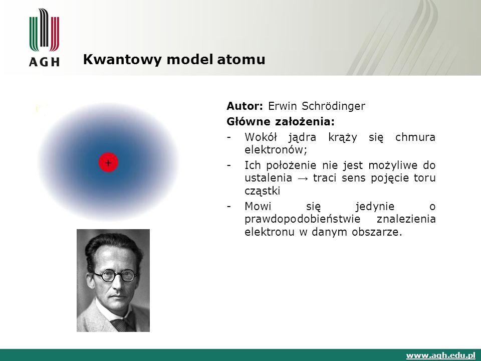 Kwantowy model atomu Autor: Erwin Schrödinger Główne założenia: -Wokół jądra krąży się chmura elektronów; -Ich położenie nie jest możyliwe do ustaleni