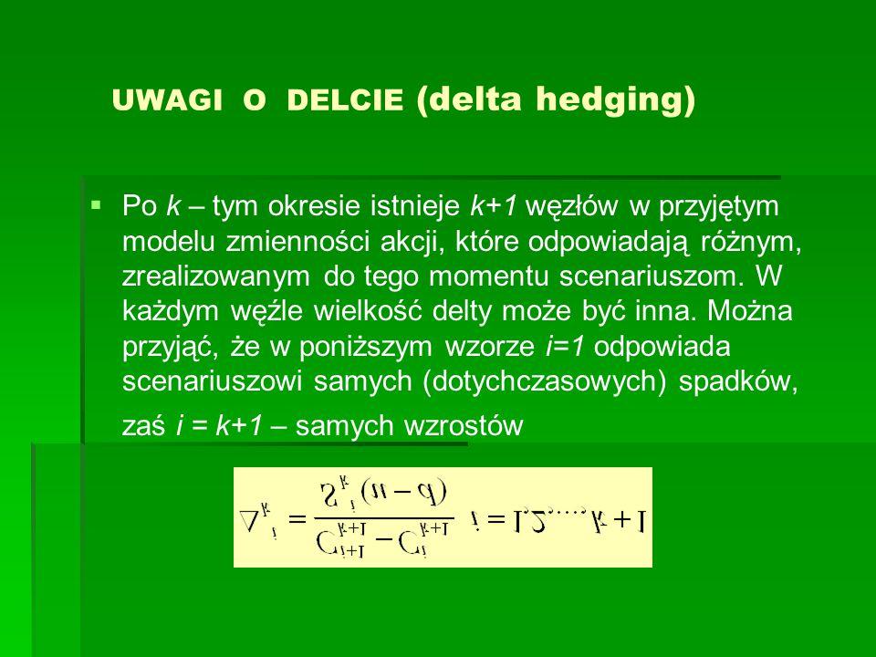 UWAGI O DELCIE (delta hedging)   Po k – tym okresie istnieje k+1 węzłów w przyjętym modelu zmienności akcji, które odpowiadają różnym, zrealizowanym do tego momentu scenariuszom.