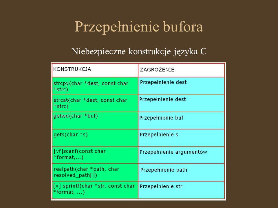 Przepełnienie bufora Niebezpieczne konstrukcje języka C