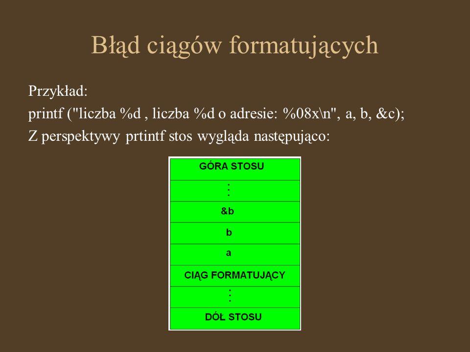 Błąd ciągów formatujących Przykład: printf (