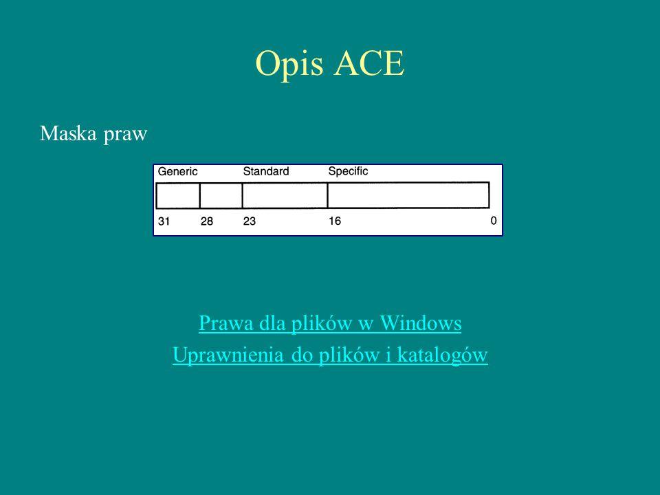 Opis ACE Maska praw Prawa dla plików w Windows Uprawnienia do plików i katalogów