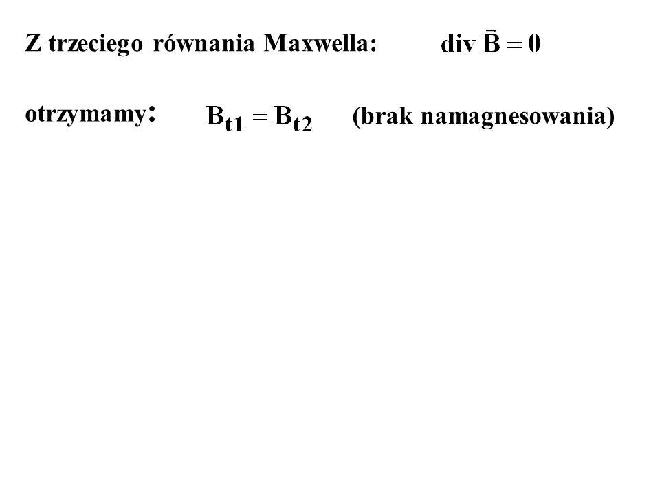 otrzymamy : Z trzeciego równania Maxwella: (brak namagnesowania)