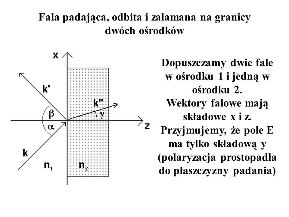 Fala padająca, odbita i załamana na granicy dwóch ośrodków Dopuszczamy dwie fale w ośrodku 1 i jedną w ośrodku 2. Wektory falowe mają składowe x i z.