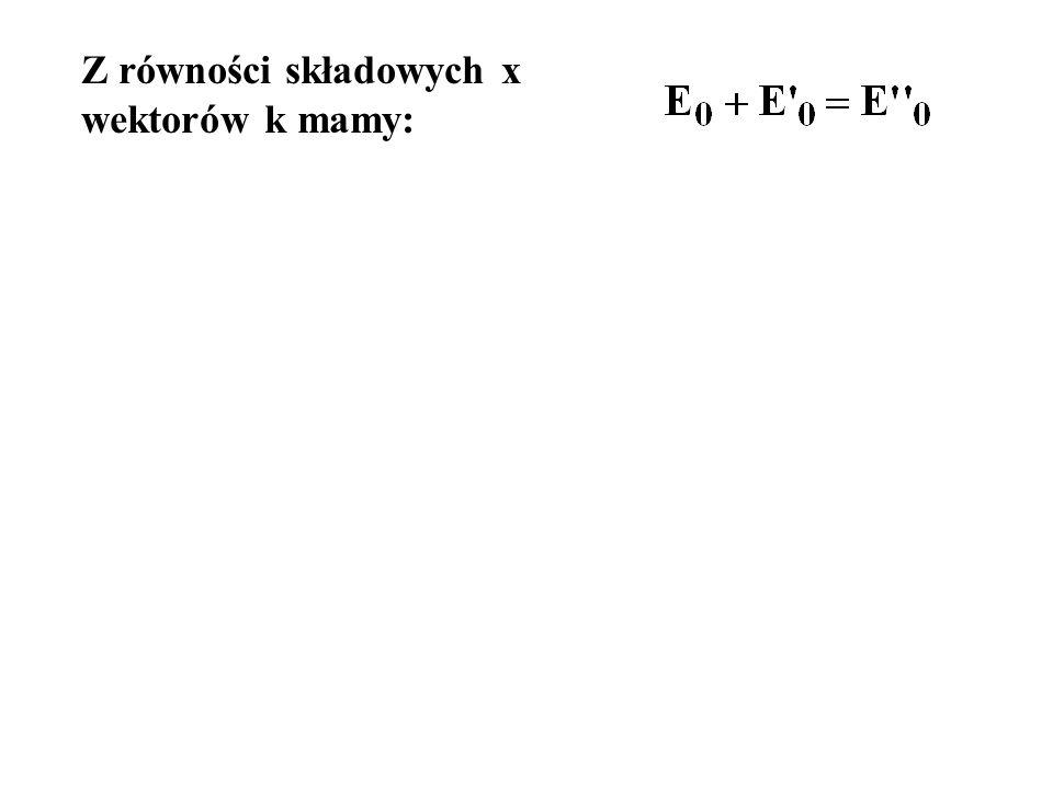 Z równości składowych x wektorów k mamy: