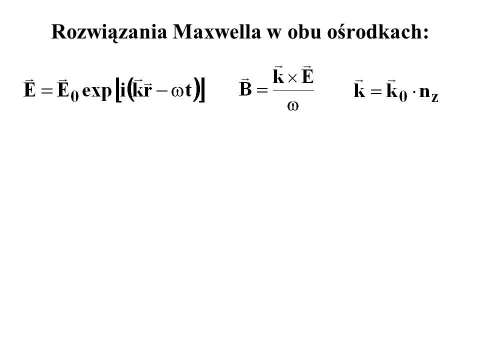 Gdy kąt padania α jest większy od wartości krytycznej jest liczbą urojoną