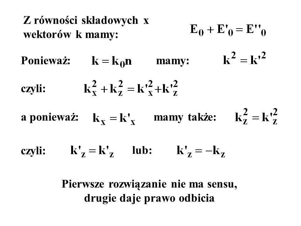 Z równości składowych x wektorów k mamy: Pierwsze rozwiązanie nie ma sensu, drugie daje prawo odbicia Ponieważ: mamy także: mamy: czyli: a ponieważ: c