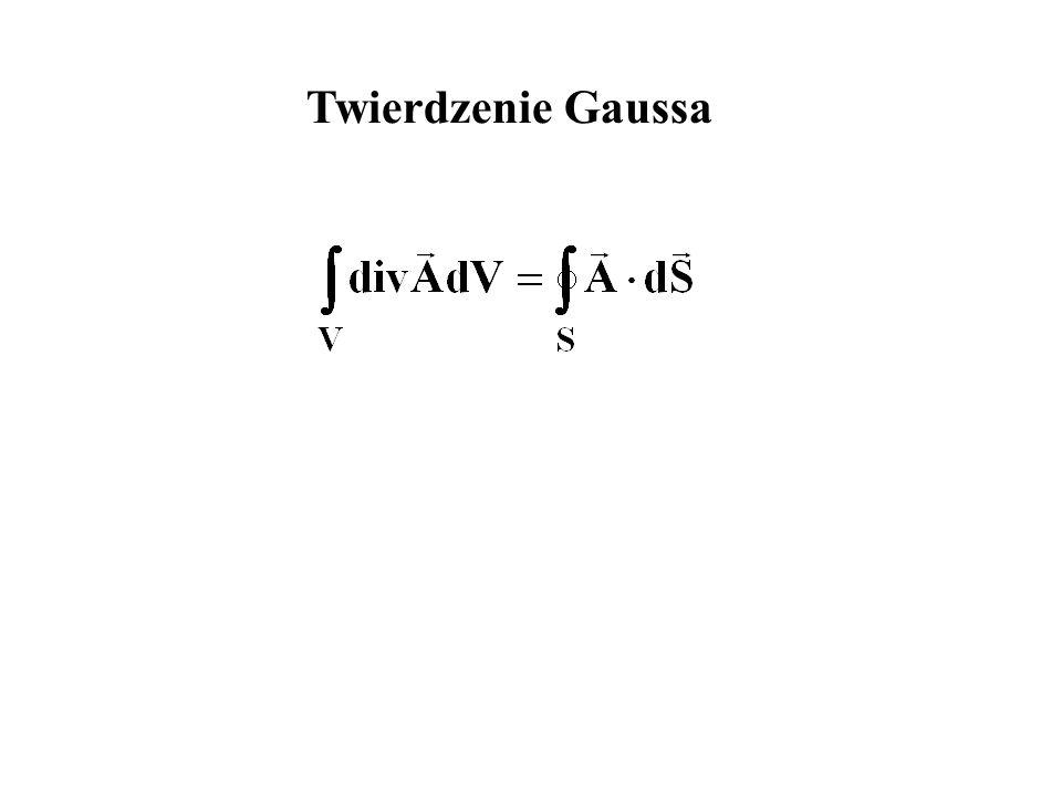 PODSUMOWANIE współczynniki odbicia przyjmują wartości:  Dla dowolnego kąta padania (pomiędzy 0 ° i 90°) amplitudy fal odbitej i załamanej dla dwóch polaryzacji przyjmują wartości: