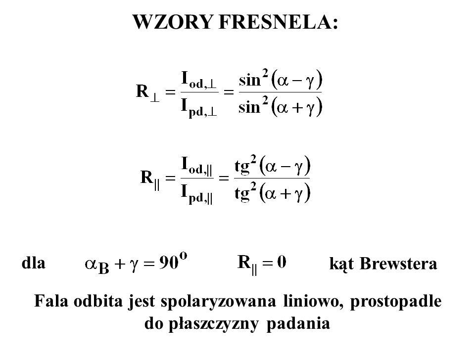 WZORY FRESNELA: dla Fala odbita jest spolaryzowana liniowo, prostopadle do płaszczyzny padania kąt Brewstera
