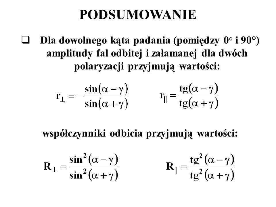 PODSUMOWANIE współczynniki odbicia przyjmują wartości:  Dla dowolnego kąta padania (pomiędzy 0 ° i 90°) amplitudy fal odbitej i załamanej dla dwóch p