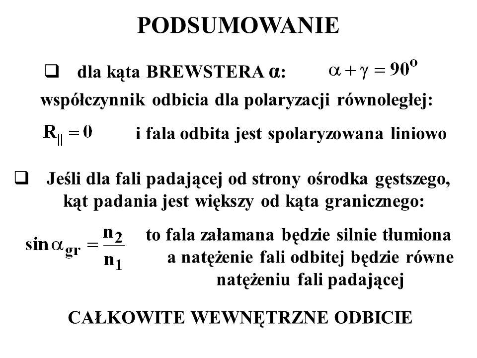 PODSUMOWANIE  dla kąta BREWSTERA α : współczynnik odbicia dla polaryzacji równoległej: i fala odbita jest spolaryzowana liniowo  Jeśli dla fali pada