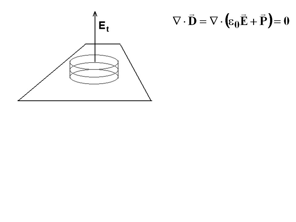 Wykorzystamy prawo Snella: Jak będzie dla drugiej polaryzacji.