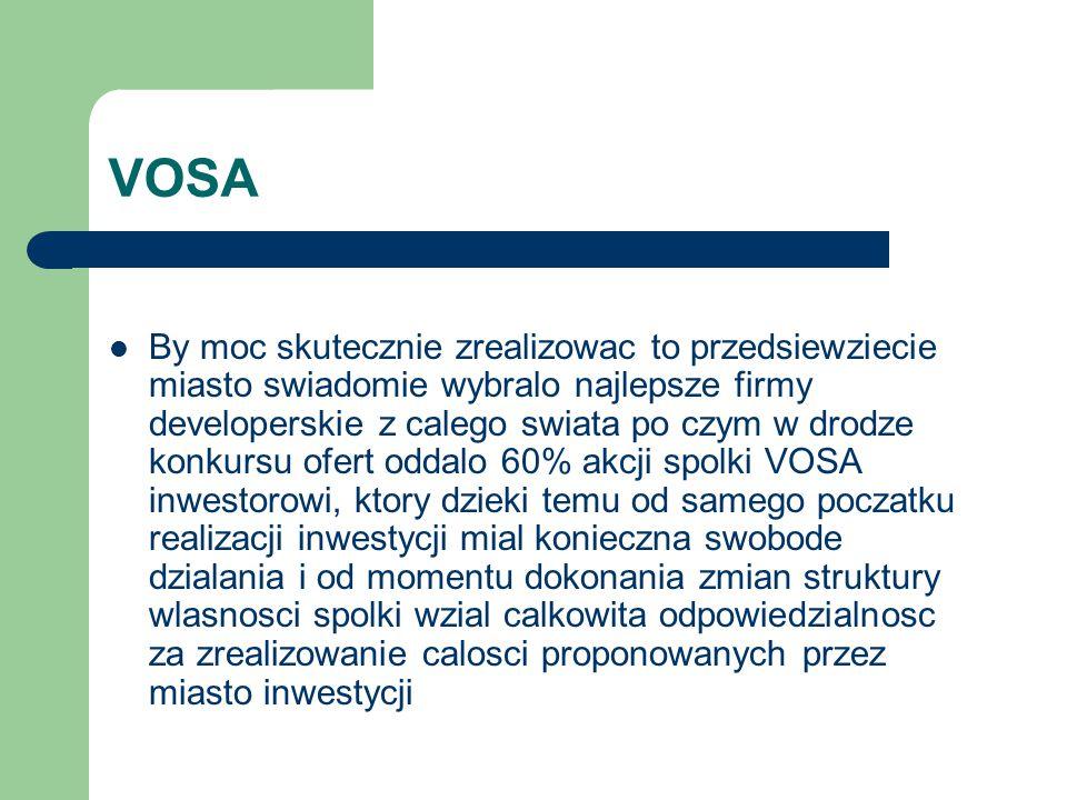 VOSA By moc skutecznie zrealizowac to przedsiewziecie miasto swiadomie wybralo najlepsze firmy developerskie z calego swiata po czym w drodze konkursu ofert oddalo 60% akcji spolki VOSA inwestorowi, ktory dzieki temu od samego poczatku realizacji inwestycji mial konieczna swobode dzialania i od momentu dokonania zmian struktury wlasnosci spolki wzial calkowita odpowiedzialnosc za zrealizowanie calosci proponowanych przez miasto inwestycji