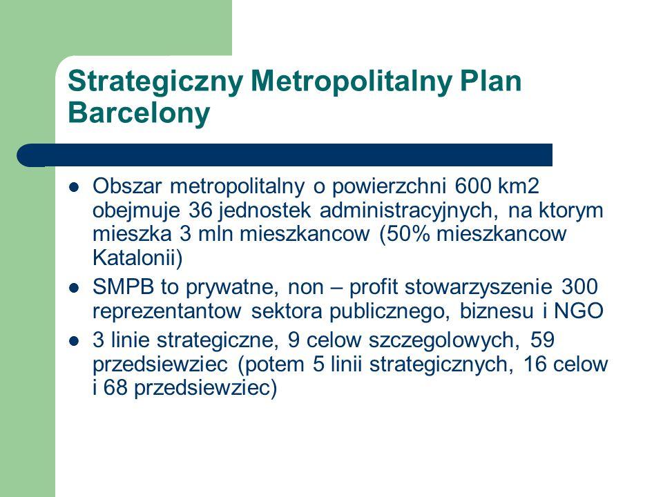 Harmonogram prac 1988:Plan zainicjowany 1990:pierwszy Strategiczny Plan Barcelony zatwierdzony 1992:Olimpiada 1994:drugi Plan zatwierdzony 1999:trzeci Plan zatwierdzony 2002:pierwszy Metropolitalny Plan zainicjowany 2004:Universalne Forum 2005/2007:przeglad Metropolitalnego Planu