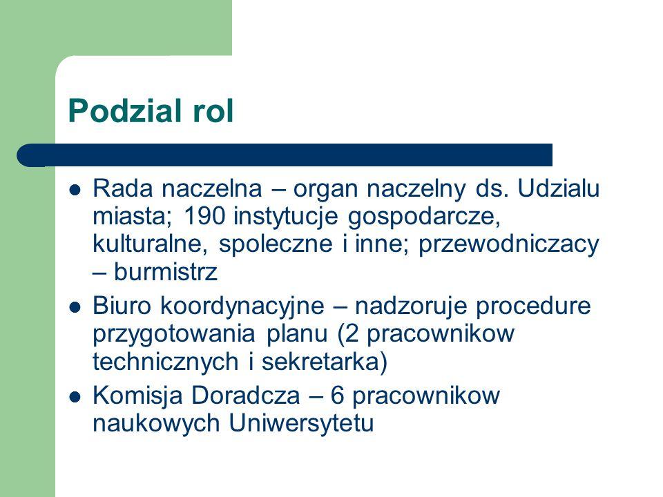 Podzial rol Rada naczelna – organ naczelny ds.