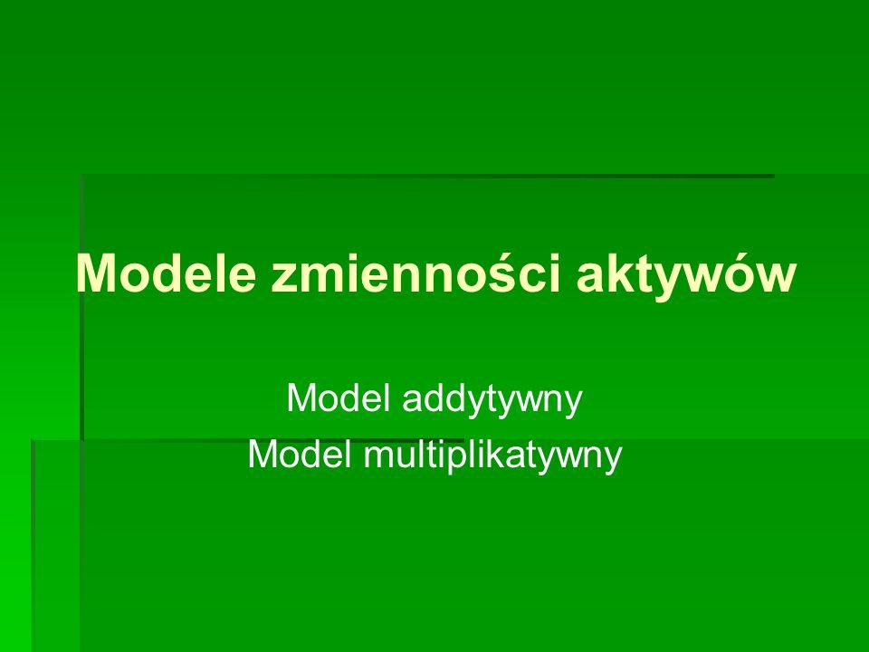Modele zmienności aktywów Model addytywny Model multiplikatywny