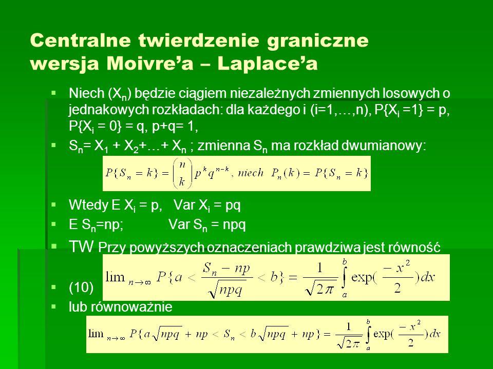 Centralne twierdzenie graniczne wersja Moivre'a – Laplace'a   Niech (X n ) będzie ciągiem niezależnych zmiennych losowych o jednakowych rozkładach:
