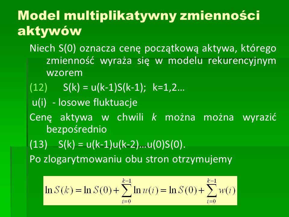 Model multiplikatywny zmienności aktywów Niech S(0) oznacza cenę początkową aktywa, którego zmienność wyraża się w modelu rekurencyjnym wzorem (12) (1