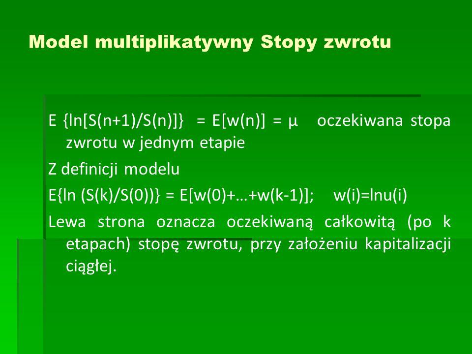 Model multiplikatywny Stopy zwrotu E {ln[S(n+1)/S(n)]} = E[w(n)] = μ oczekiwana stopa zwrotu w jednym etapie Z definicji modelu E{ln (S(k)/S(0))} = E[