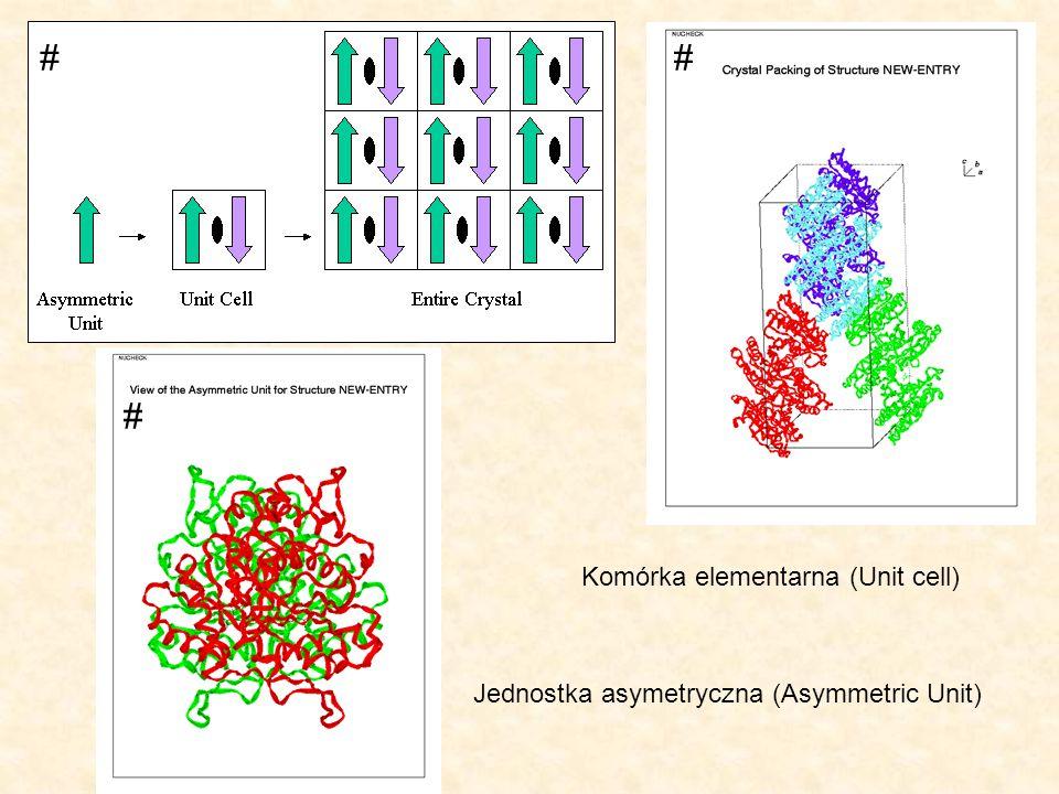 ## # Komórka elementarna (Unit cell) Jednostka asymetryczna (Asymmetric Unit)