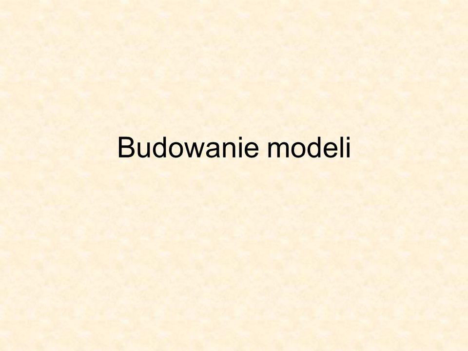 Budowanie modeli