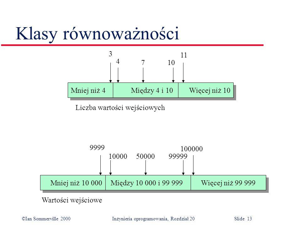 ©Ian Sommerville 2000 Inżynieria oprogramowania, Rozdział 20 Slide 13 Klasy równoważności Mniej niż 4Między 4 i 10Więcej niż 10 Mniej niż 10 000Między 10 000 i 99 999Więcej niż 99 999 3 7 4 10 11 Liczba wartości wejściowych 9999 100005000099999 100000 Wartości wejściowe