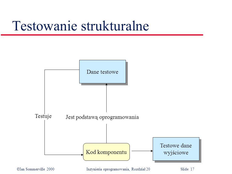 ©Ian Sommerville 2000 Inżynieria oprogramowania, Rozdział 20 Slide 17 Testowanie strukturalne Dane testowe Testowe dane wyjściowe Testowe dane wyjścio