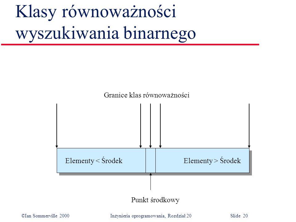 ©Ian Sommerville 2000 Inżynieria oprogramowania, Rozdział 20 Slide 20 Klasy równoważności wyszukiwania binarnego Elementy Środek Granice klas równoważ