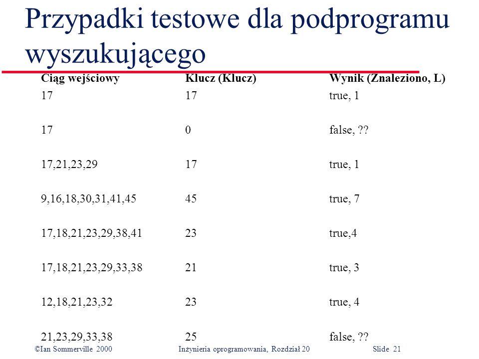 ©Ian Sommerville 2000 Inżynieria oprogramowania, Rozdział 20 Slide 21 Ciąg wejściowyKlucz (Klucz)Wynik (Znaleziono, L) 1717true, 1 170false, .