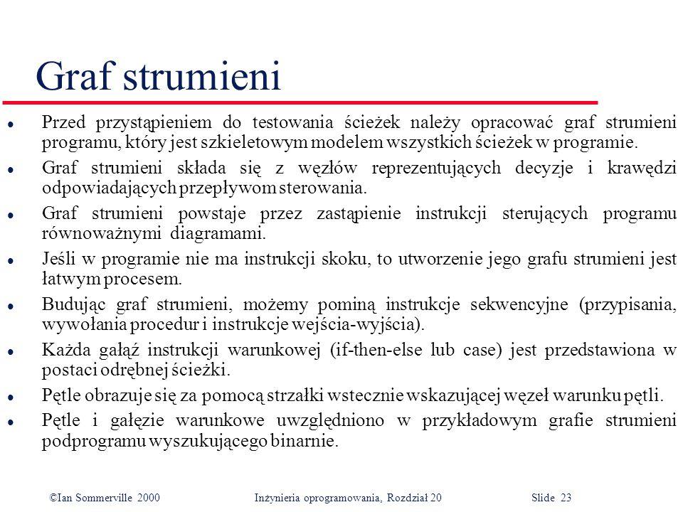 ©Ian Sommerville 2000 Inżynieria oprogramowania, Rozdział 20 Slide 23 l Przed przystąpieniem do testowania ścieżek należy opracować graf strumieni pro