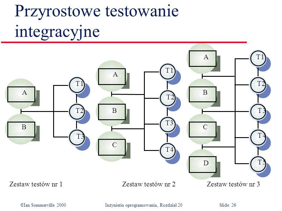 ©Ian Sommerville 2000 Inżynieria oprogramowania, Rozdział 20 Slide 26 Przyrostowe testowanie integracyjne T1 T2 T3 A B Zestaw testów nr 1Zestaw testów